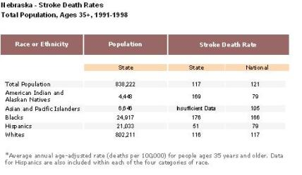 strokestatistics